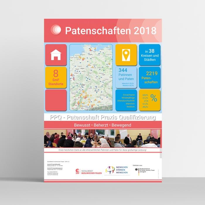 PATENSCHAFT - Plakat